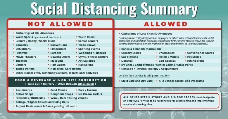 social distancing wa